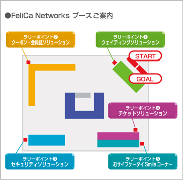 Felica Networks ブースご案内